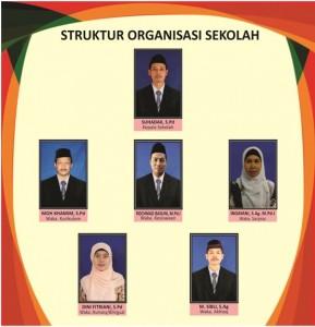 STRUKTUR SMA DU 3 TH 2017.